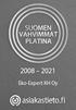 Suomen Vahvimmat Fi 2021